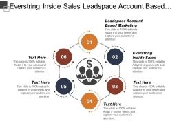 Ever String Inside Sales Leadspace Account Based Marketing Lead Scoring Cpb