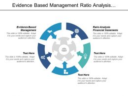 Evidence Based Management Ratio Analysis Financial Statements Service Deliveries Cpb