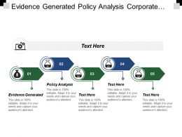 Evidence Generated Policy Analysis Corporate Actions Security Feeds