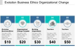 Evolution Business Ethics Organizational Change Template Building Organization Cpb