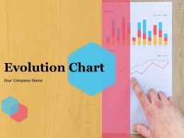 Evolution Chart Powerpoint Presentation Slides