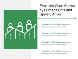 Evolution Chart Shown By Humans Dots And Upward Arrow