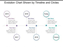 Evolution Chart Shown By Timeline And Circles