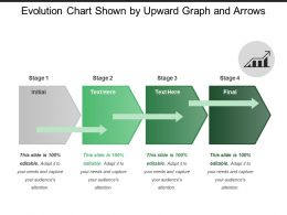 Evolution Chart Shown By Upward Graph And Arrows