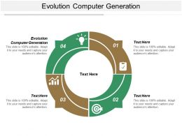 Evolution Computer Generation Ppt Powerpoint Presentation Portfolio Layouts Cpb