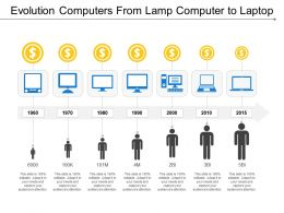 Evolution Computers From Lamp Computer To Laptop