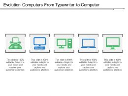 Evolution Computers From Typewriter To Computer