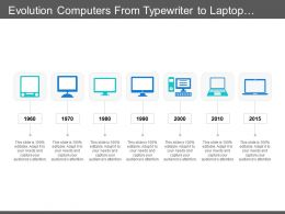 Evolution Computers From Typewriter To Laptop From 1960 To 2015