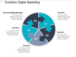 Evolution Digital Marketing Ppt Powerpoint Presentation Portfolio Influencers Cpb
