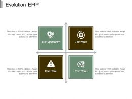 Evolution ERP Ppt Powerpoint Presentation Gallery Visual Aids Cpb