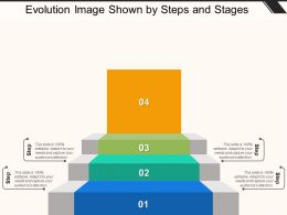 Evolution Image Shown By Steps And Stages