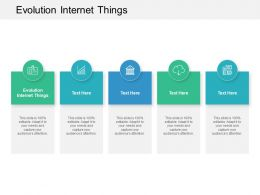 Evolution Internet Things Ppt Powerpoint Presentation Model File Formats Cpb