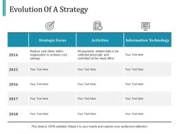 Evolution Of A Strategy Ppt Infographic Template Example Topics