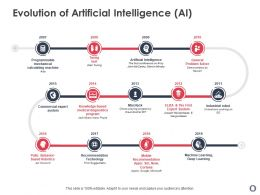 Evolution Of Artificial Intelligence Ai Ppt Powerpoint Presentation Professional Examples