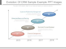 Evolution Of Crm Sample Example Ppt Images