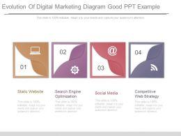 Evolution Of Digital Marketing Diagram Good Ppt Example