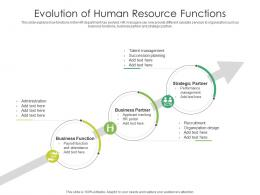 Evolution Of Human Resource Functions