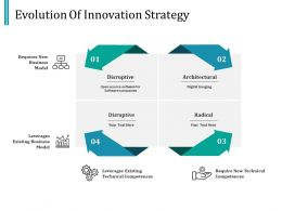 Evolution Of Innovation Strategy Ppt Infographic Template File Formats