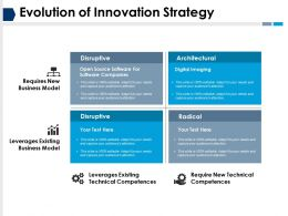 Evolution Of Innovation Strategy Ppt Infographic Template Ideas