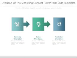 Evolution Of The Marketing Concept Powerpoint Slide Templates