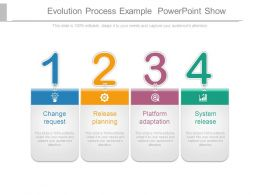 Evolution Process Example Powerpoint Show