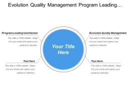 Evolution Quality Management Program Leading Satisfaction Quality Tools