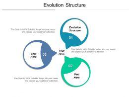 Evolution Structure Ppt Powerpoint Presentation File Slides Cpb