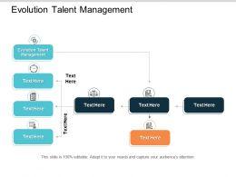 Evolution Talent Management Ppt Powerpoint Presentation Slides Graphics Example Cpb