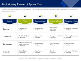 Evolutionary Phases Of Sports Club Committee Ppt Powerpoint Presentation Gallery Topics