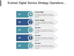 Evolved Digital Service Strategy Operations Management Competitive Advantage Cpb