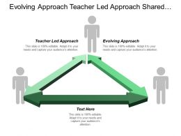 Evolving Approach Teacher Led Approach Shared Vision Objectives Cpb