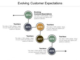 Evolving Customer Expectations Ppt Powerpoint Presentation Infographic Template Designs Cpb