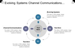 Evolving Systems Channel Communications Option Internet Customers Rejected Cpb