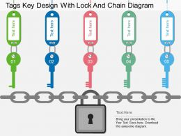 ew Tags Key Design With Lock And Chain Diagram Flat Powerpoint Design