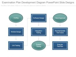Examination Plan Development Diagram Powerpoint Slide Designs