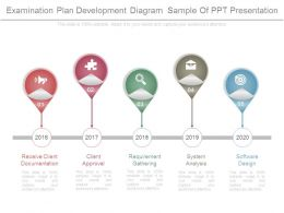 Examination Plan Development Diagram Sample Of Ppt Presentation
