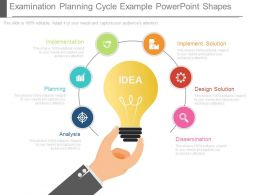 examination_planning_cycle_example_powerpoint_shapes_Slide01