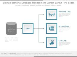 Example Banking Database Management System Layout Ppt Slides