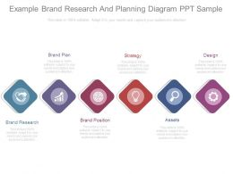 Example Brand Research And Planning Diagram Ppt Sample