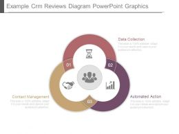 Example Crm Reviews Diagram Powerpoint Graphics