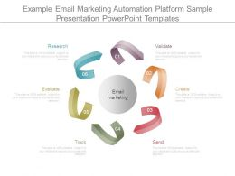 Example Email Marketing Automation Platform Sample Presentation Powerpoint Templates