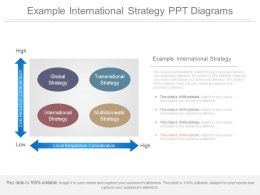 Example International Strategy Ppt Diagrams