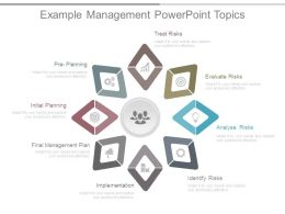 Example Management Powerpoint Topics