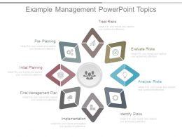 Example Management Powerpoint Topics