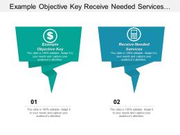Example Objective Key Receive Needed Services Evaluating Performance