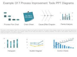 Example Of 7 Process Improvement Tools Ppt Diagrams