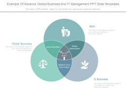 Example Of Advance Global Business And It Management Ppt Slide Templates