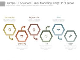 Example Of Advanced Email Marketing Insight Ppt Slides