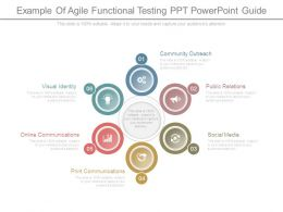 example_of_agile_functional_testing_ppt_powerpoint_guide_Slide01