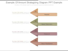 Example Of Amount Strategizing Diagram Ppt Example